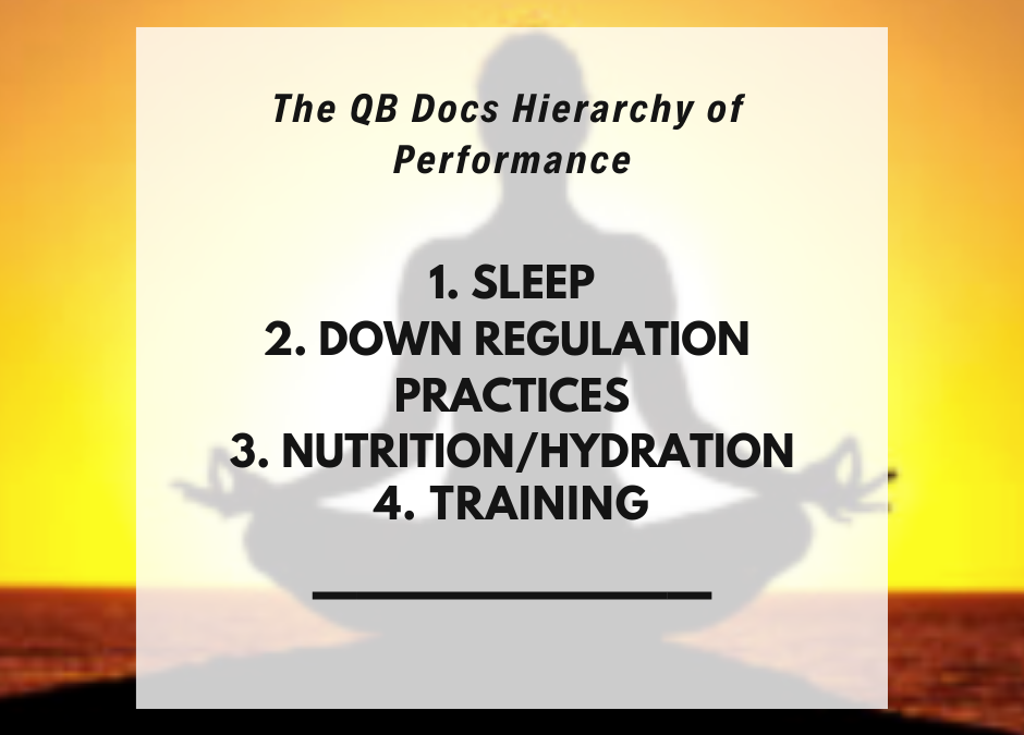 The QB Docs Top 20 Tips For Increasing Performance